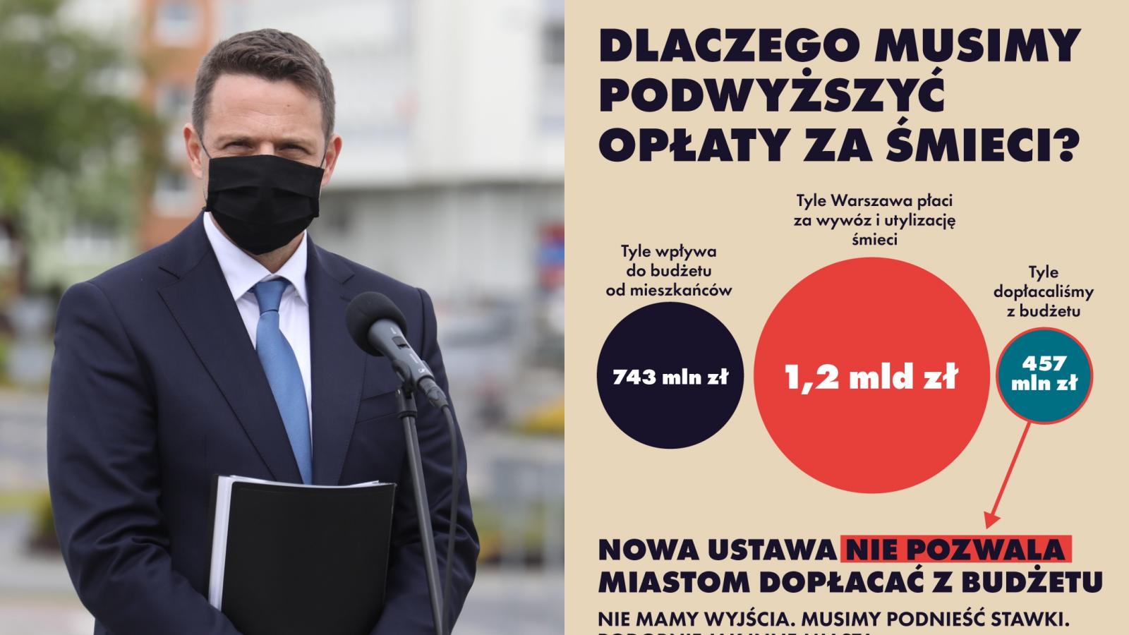"""Trzaskowski będzie musiał się rozliczyć za""""polityczną kampanię"""" ws. wywozu śmieci"""