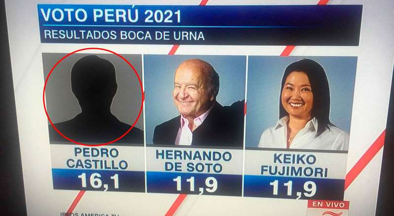 Pedro Castillo, czyli kto?